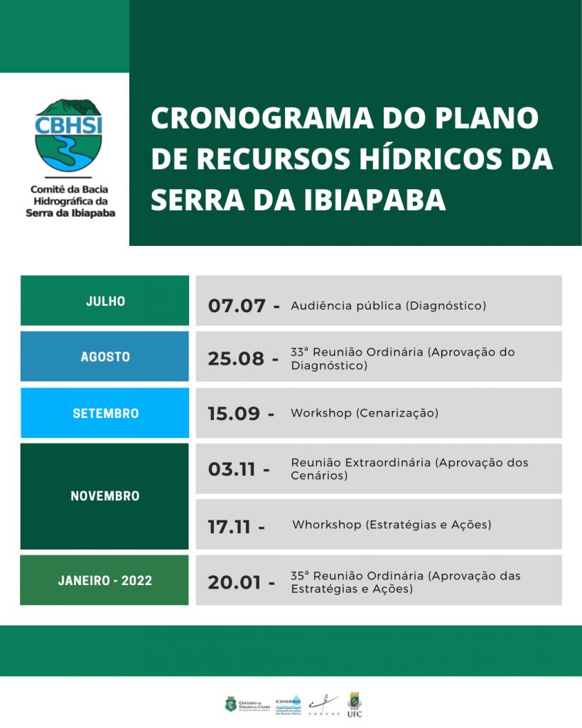 CRONOGRAMA_ Plano de Recursos Hídricos da Serra da Ibiapaba